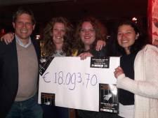 Lock Me Up Zwolle levert ruim 18.000 euro op