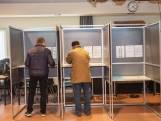 Opkomst verkiezingen iets hoger dan vier jaar geleden