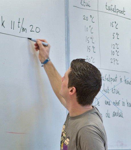 Opleidingsschool nieuw type leerkracht: 'Als we gewoon verdergaan, lossen we probleem niet op'