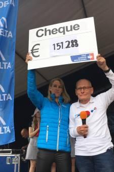 Ruim anderhalve ton voor kankerbestrijding bij Ride for the Roses Zeeuws-Vlaanderen