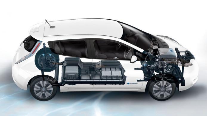 Hergebruik Accu S Maakt Elektrische Auto S Goedkoper Auto Ad Nl