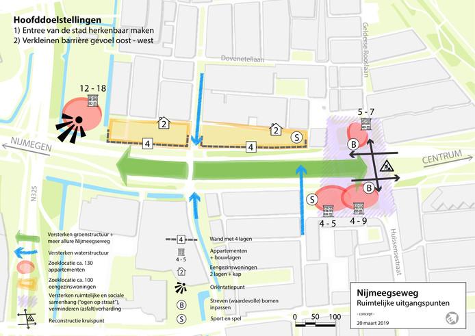 De 'visiekaart' van de gemeente Arnhem met de hoofddoelstellingen voor de nieuwbouw langs de Nijmeegseweg in Arnhem-Zuid. Zoeklocatie 5 is nu een speeltuin met een trapveldje.