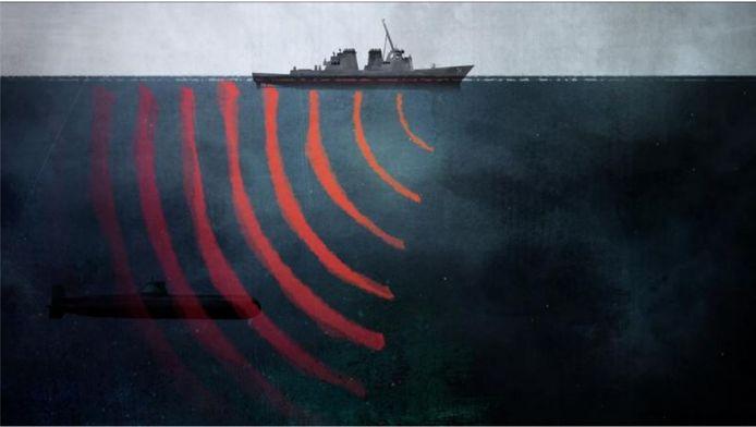 De marine wil niet dat de vijand haar schepen aan hoort komen.
