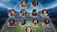 Kevin De Bruyne tweede keer op rij in UEFA Team van de Week