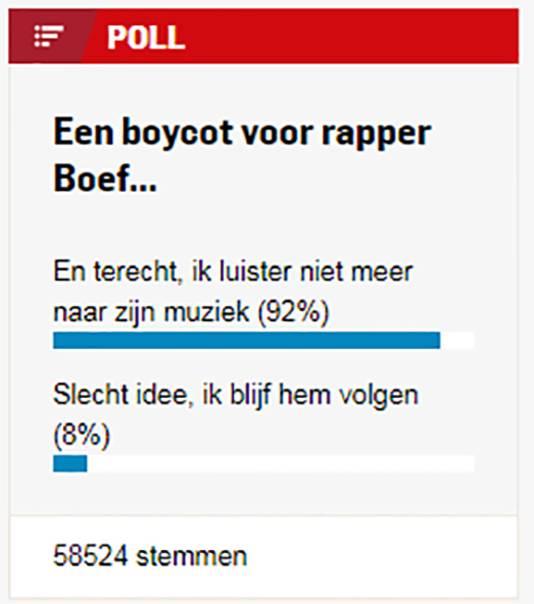 Een boycot van Boef lijkt velen een prima plan.