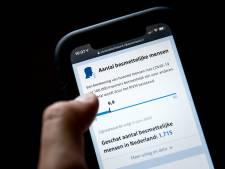 Alleen landelijk ingrijpen helpt nog: 'Virus verspreidt zich als een olievlek'