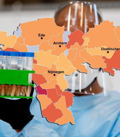 CORONAKAART | Besmettingscijfers omhoog in helft van de gemeenten, coronapiek in Arnhem: check hoe het zit in jouw regio
