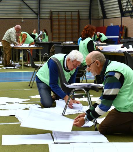 Viaanse kandidaten doen het goed bij verkiezingen