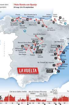 Doe mee het Tubantia Vuelta Wielerspel en win mooie prijzen!