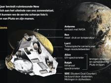 Hoogspanning bij NASA: unieke plaatjes van Pluto