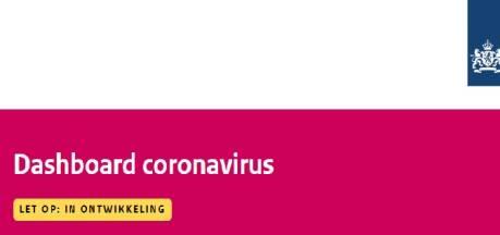Bekijk hier de eerste versie van het veelbesproken coronadashboard