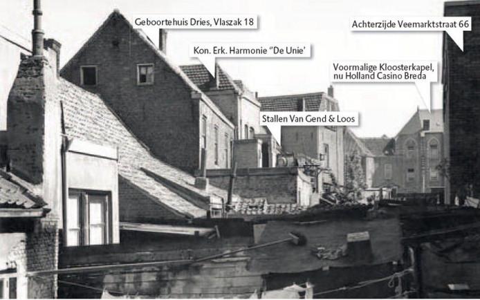 Unie' Archieffoto uit de jaren 1950. Vanuit het noorden gezien: links de (oude) Vlaszak, rechts de Veemarktstraat. Foto Stadsarchief Breda