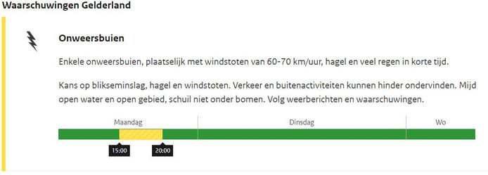 Code geel in Gelderland.