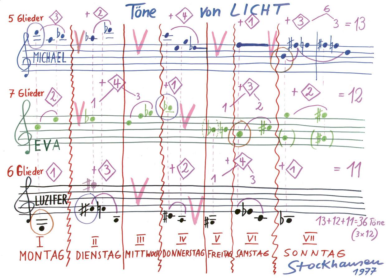 Een schets met de 'superformule' waarop Karlheinz Stockhausen zijn operacyclus baseerde. Beeld Karlheinz Stockhausen