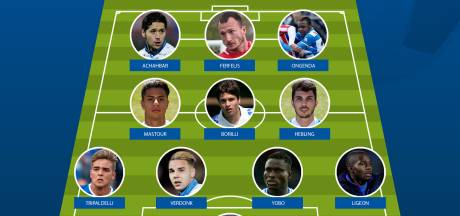 Een elftal vol missers: FC Raiola in Zwolle