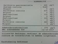 Minderjarige beschonken achter het stuur in Bodegraven