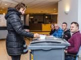 Bijna 17 procent Hoeksche Waarders heeft inmiddels gestemd