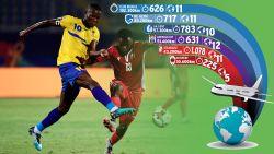 De zware tol van interlandvoetbal: internationals van 'grote zes' 9x de wereld rond voor amper 4.060 speelminuten