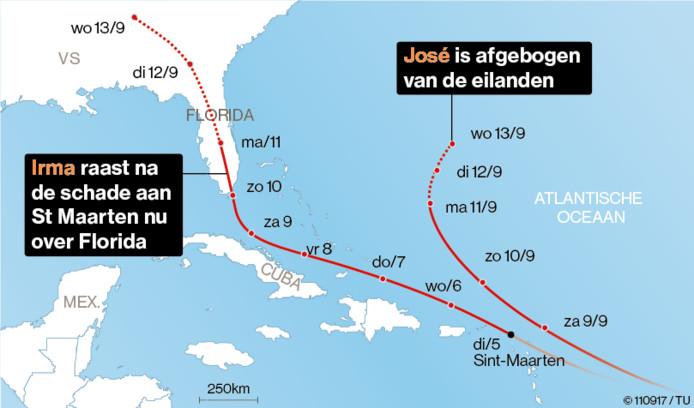Het pad van orkanen Irma en José