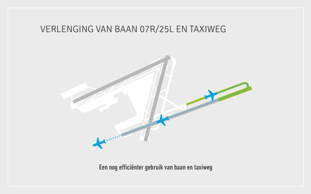 Ook de luchthaven lanceerde bijna drie jaar geleden de optie om start- en landingsbaan 25L/07R met 900 meter te verlengen.